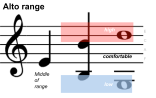 Alto Range